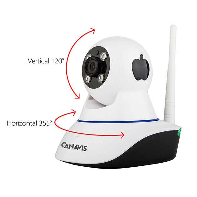 CANAVIS Wireless Surveillance Network Security Baby Camera