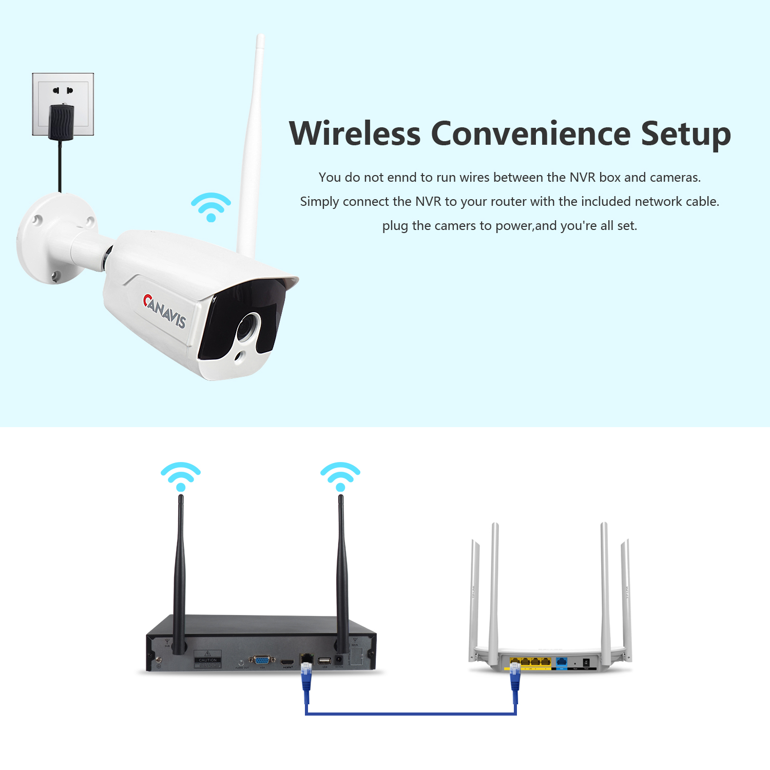 4CH 1080P Wireless Camera System